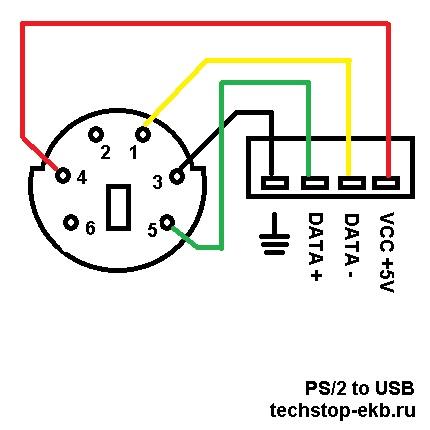 Схема адаптера PS/2 to USB наоборот. Возможно - неработоспособная схема, цвета не совпадают, только для ясности понятия назначения.