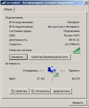 Сигнал WiFi роутера, связь устойчивая