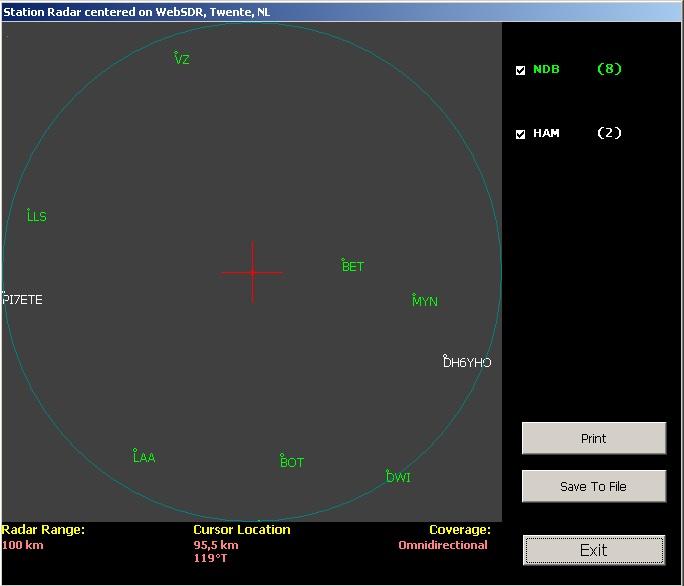 Программа WWSU, локатор NDB радиомаяков для WebSDR Twente NL.